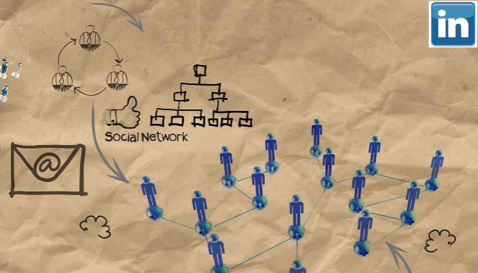 social media starten voor bedrijf